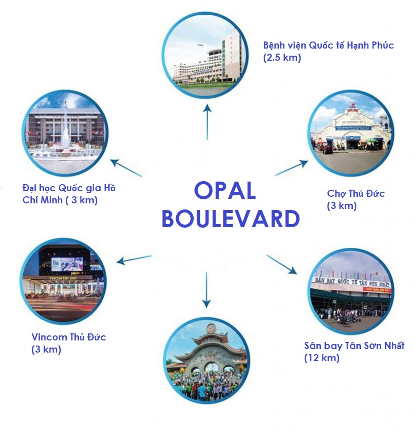 xung quanh du an opal boulevard
